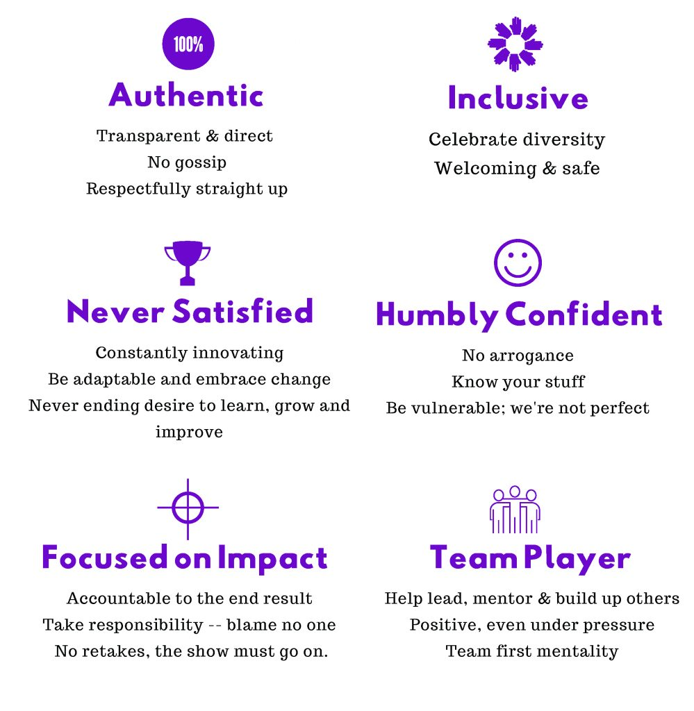 Kramer Events Core Focus & Values
